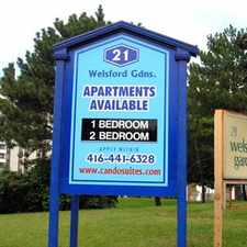 Rental info for Victoria Park and Ellesmere: 21 Welsford Gardens, 0BR in the Wexford/Maryvale area