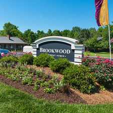 Rental info for Brookwood Apartments in the 27260 area