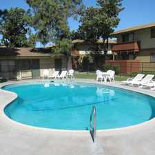 Rental info for Dry Creek Village Apartments