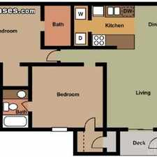 Rental info for Two Bedroom In Spartanburg County