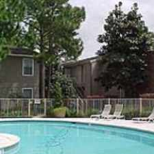 Rental info for Riveraine in the Houston area