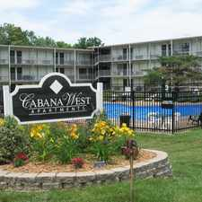 Rental info for Cabana West Apartments in the St. Charles area