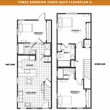 Rental info for Timber Ridge Townhomes