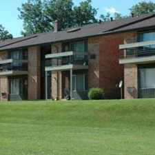 Rental info for Hampton Gardens