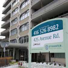 Rental info for 425 Avenue Road