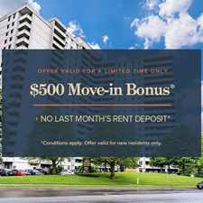 Rental info for Murray Ross Apartments in the York University Heights area