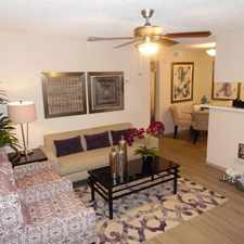 Rental info for Copper Crossing I & II in the Fort Worth area