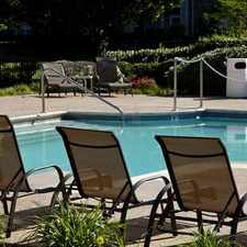 Rental info for Montclair Parc in the Oklahoma City area