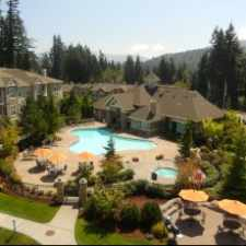Rental info for Estates at Cougar Mountain