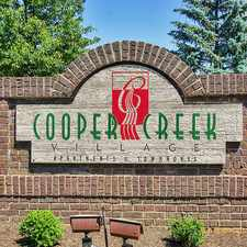 Rental info for Cooper Creek