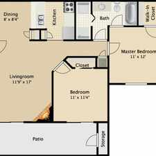 Rental info for $905 2 bedroom Apartment in Hamilton County Forest Park