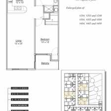 Rental info for 2310 N. Oakland Avenue