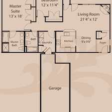 Rental info for 3600 Cypress Point Drive