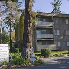 Rental info for 120 East Remington Drive in the San Jose area