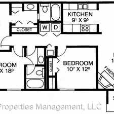 Rental info for 1514 Forest Ave.