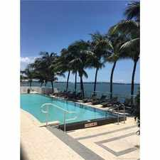 Rental info for 665 Northeast 25th Street #2105 in the Wynwood-Edgewater area