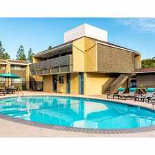 Rental info for Vue at Lake Murray in the Lake Murray area