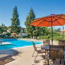 Rental info for Los Gatos Creek