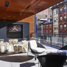 Rental info for 1213 Walnut in the Center City East area