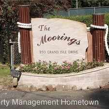 Rental info for 250 Grand Isle Drive - Moorings 5 B in the Hot Springs area