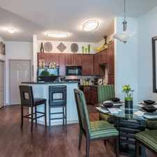 Rental info for Cypresswood Dr & Napoli Drive in the Houston area