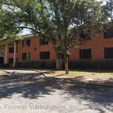 Rental info for 2400 44th Street in the Lubbock area