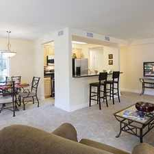 Rental info for 4 Norwest Drive #3083
