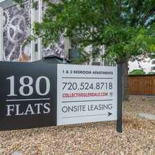 Rental info for 180 Flats