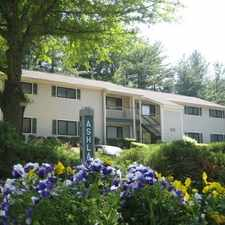 Rental info for This Townhouse Is A Must See! in the Winston-Salem area