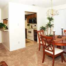 Rental info for Kenton Place in the San Antonio area