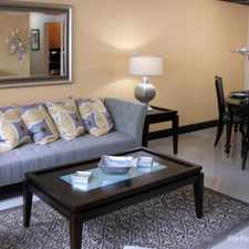 Rental info for Palm Gardens in the Hollywood area